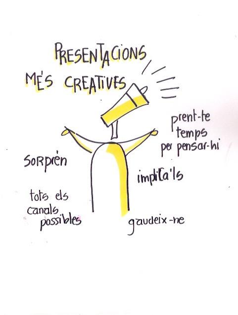 Presentacions creatives