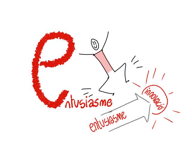 Entusiasme, primer pas cap a la innovació